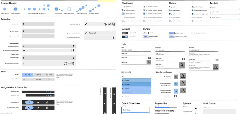 balsamiq mockup - wireframe/mockup design tool